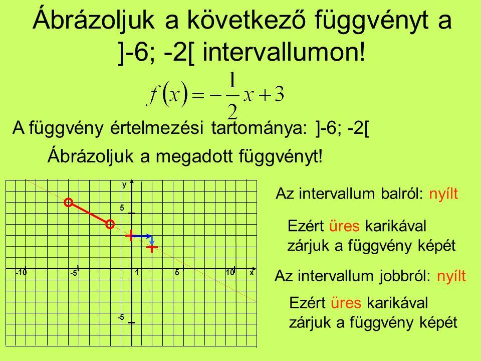 Ábrázoljuk a következő függvényt a ]-6; -2[ intervallumon!